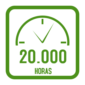 horas_20000.png
