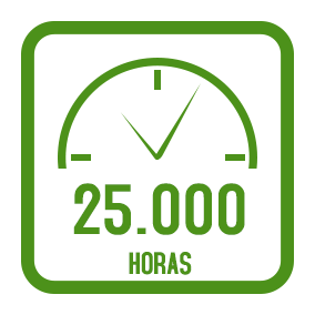 horas_25000.png