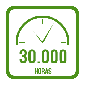 horas_30000.png