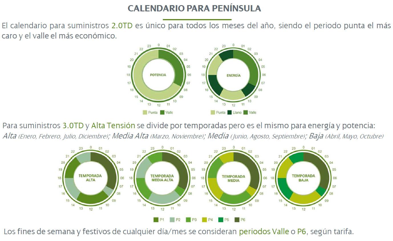 Calendario-peninsula