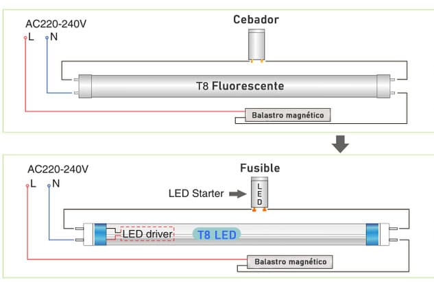 Cambio-tubo-led-starter-c.jpg