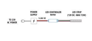 diagrama-conexión-controlador-RGB