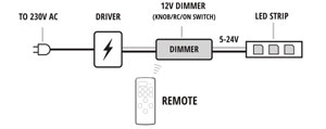 Mini-controller-12v-diagram