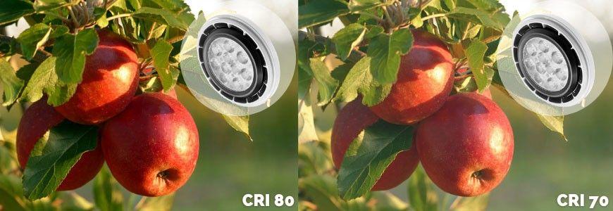 ¿Qué significa la sigla CRI en iluminación?