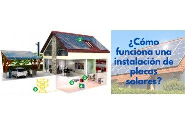 Componentes y funcionamiento de una instalación con Placas Solares